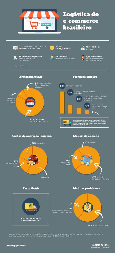 28156_logcp-infograficos_E-commerce_aprovado