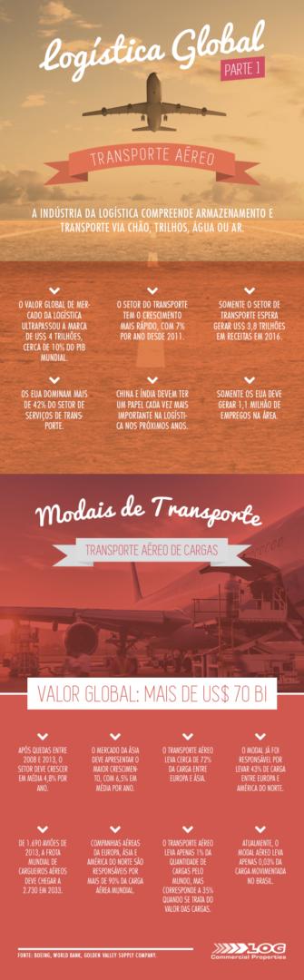 logcp-infograficos_transporte-aereo