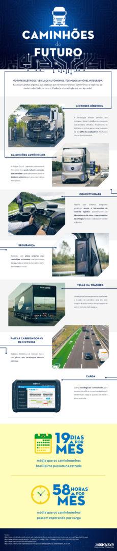 Infográfico - Caminhões do Futuro