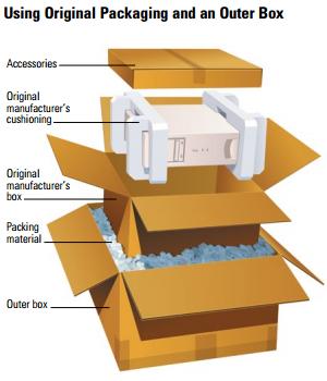 embalagem de transporte eletrônicos