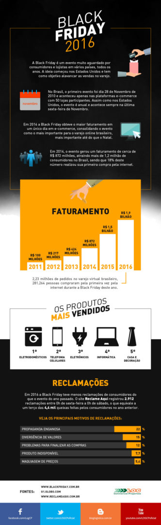 infografico-blackfriday-2016-1