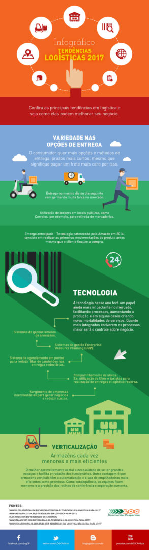 Infográfico - Tendências Logísticas 2017