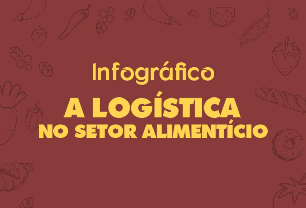 Infográfico – Logística no Setor Alimentício thumb