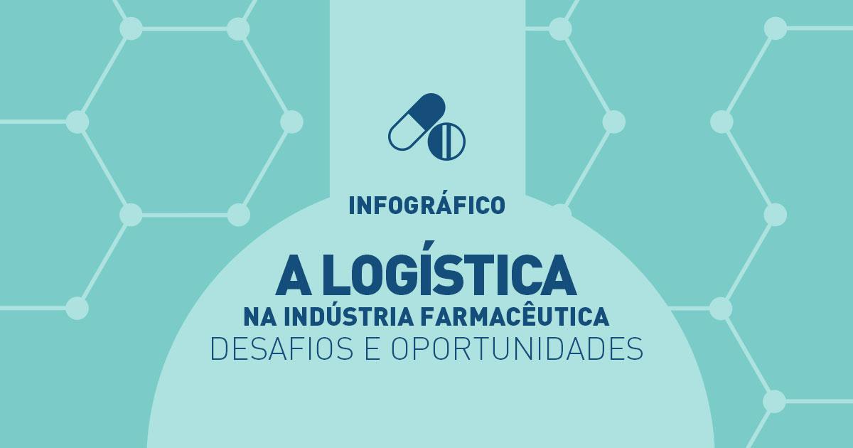Logística na Indústria Farmacêutica